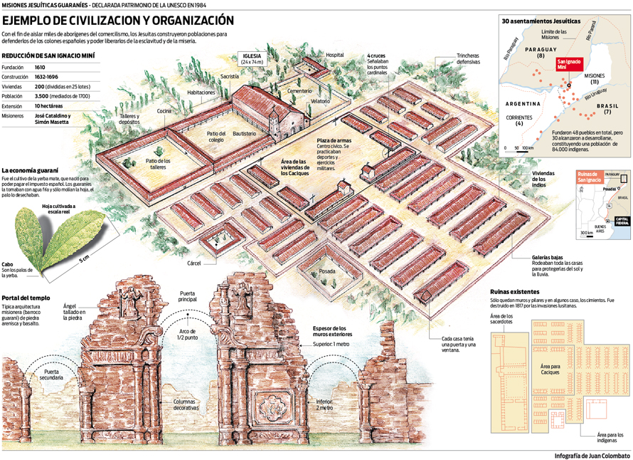 Misiones jesuíticas guaraníes 13