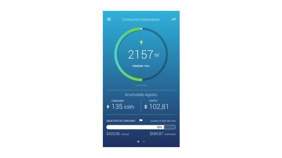 Preparate para el verano: cómo medir el consumo eléctrico con el celular