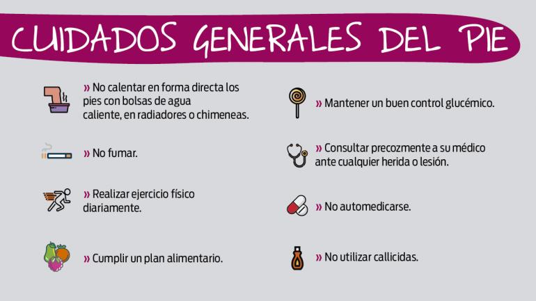 Cuidados generales del pie. (Sanatorio Allende)