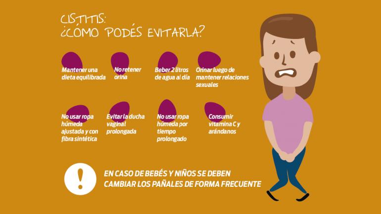 Recomendaciones para evitar la cistitis. (Sanatorio Allende)