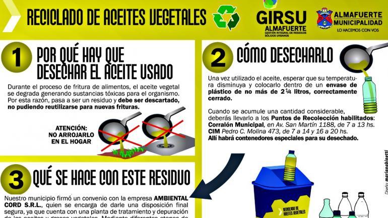 CAMPAÑA. Instructivo que se reparte a los vecinos para el correcto tratado de los residuos domiciliarios (Municipalidad de Almafuerte).